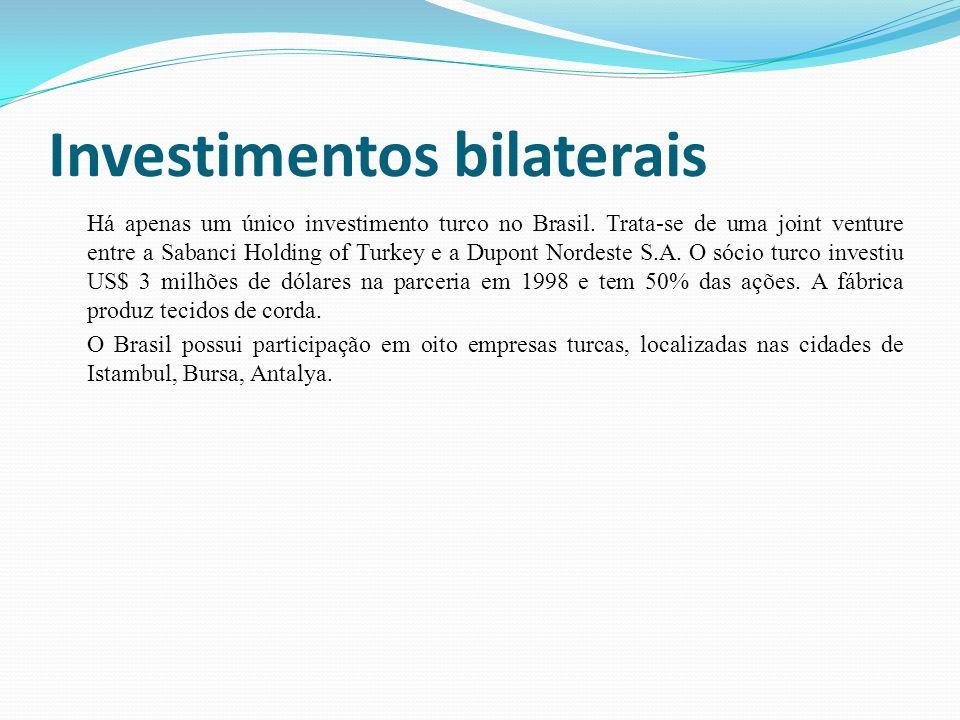 Investimentos bilaterais