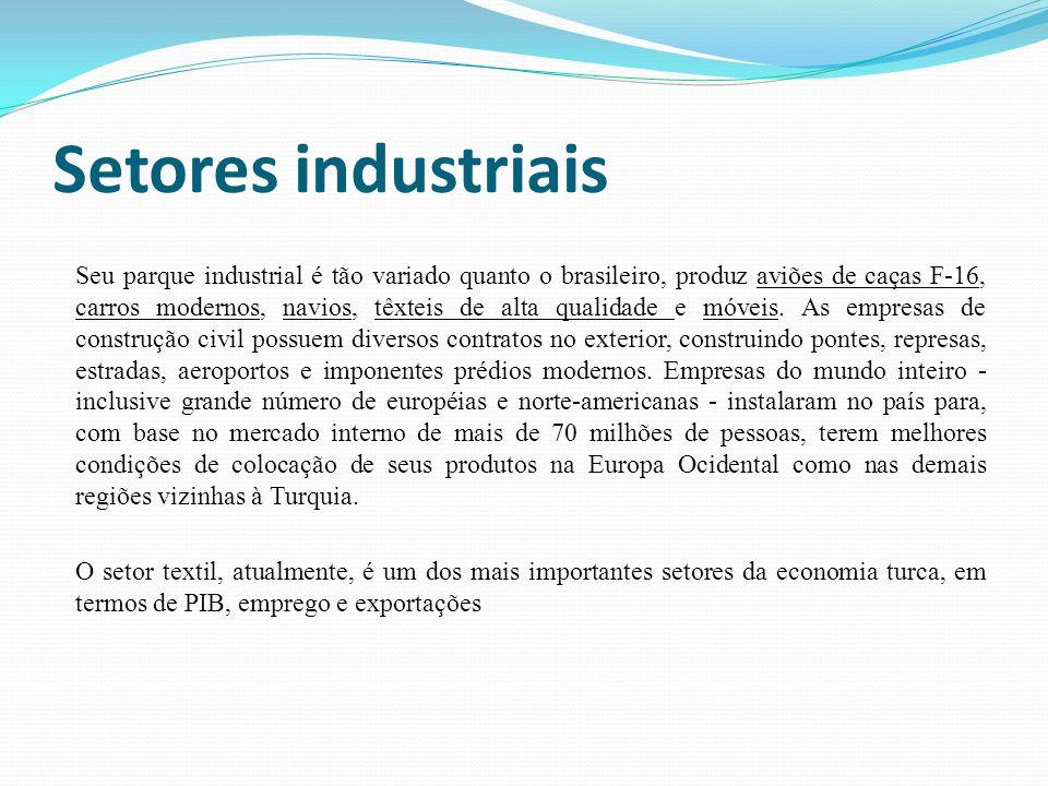 Setores industriais