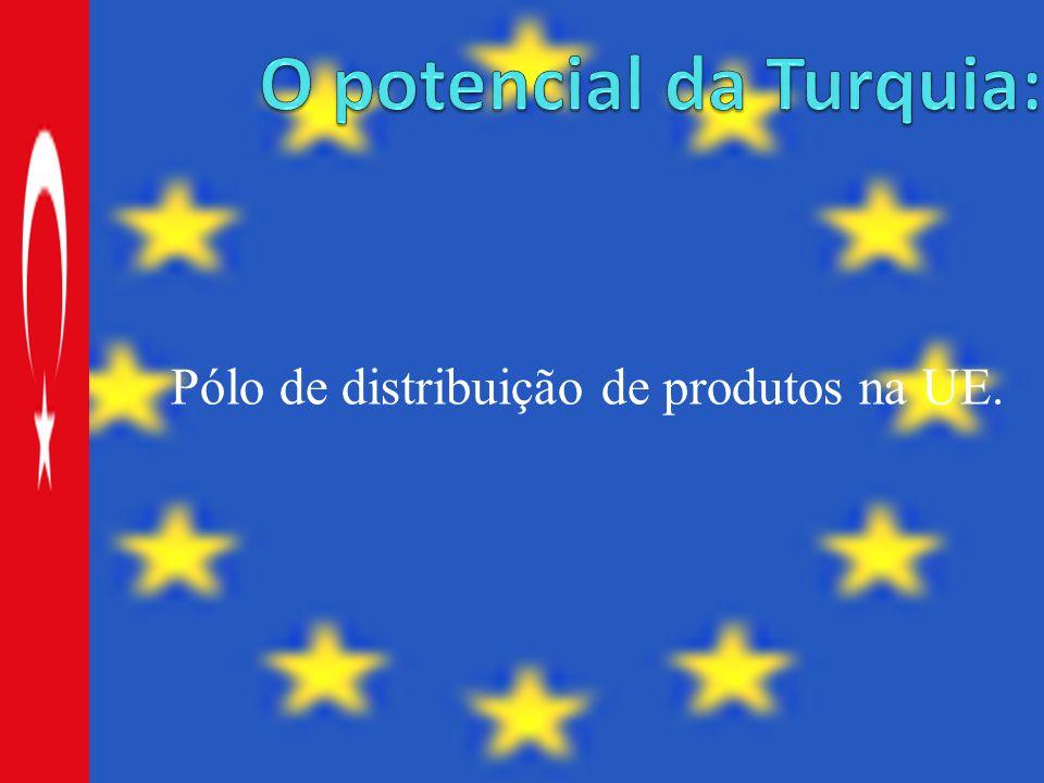 O potencial da Turquia: