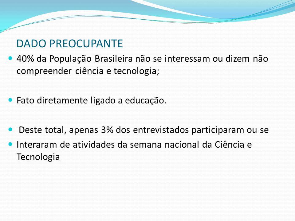 DADO PREOCUPANTE 40% da População Brasileira não se interessam ou dizem não compreender ciência e tecnologia;