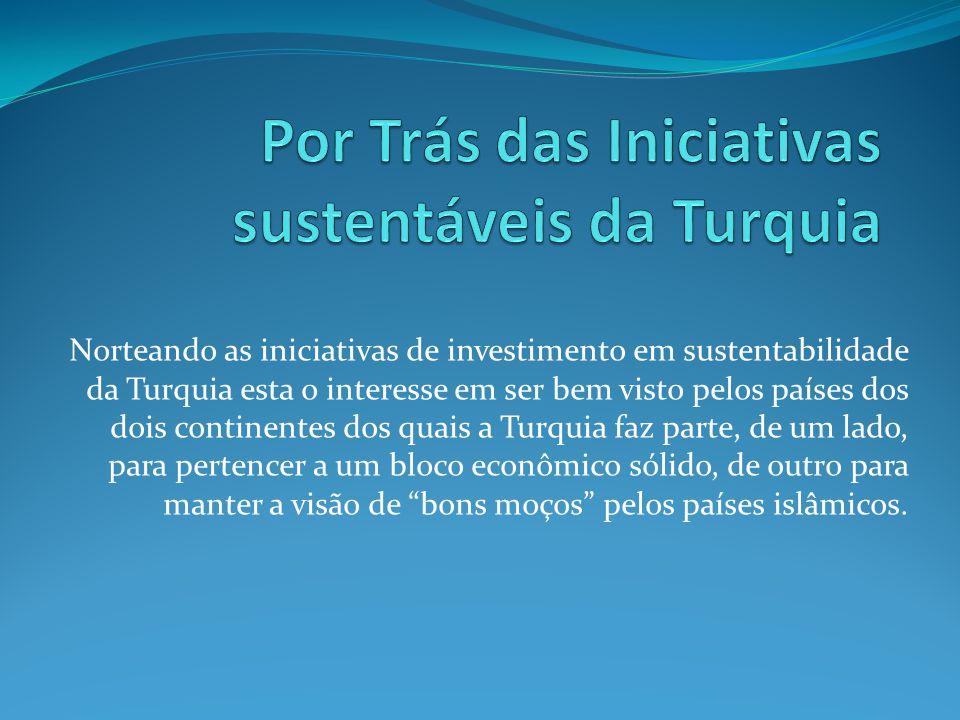 Por Trás das Iniciativas sustentáveis da Turquia