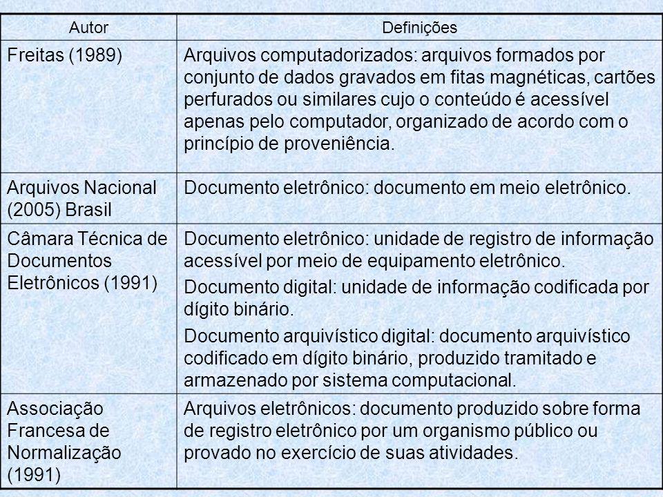 Arquivos Nacional (2005) Brasil