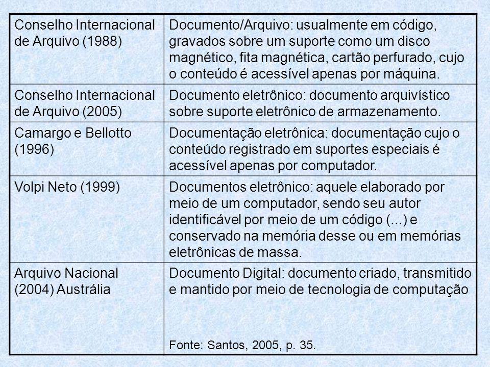 Conselho Internacional de Arquivo (1988)