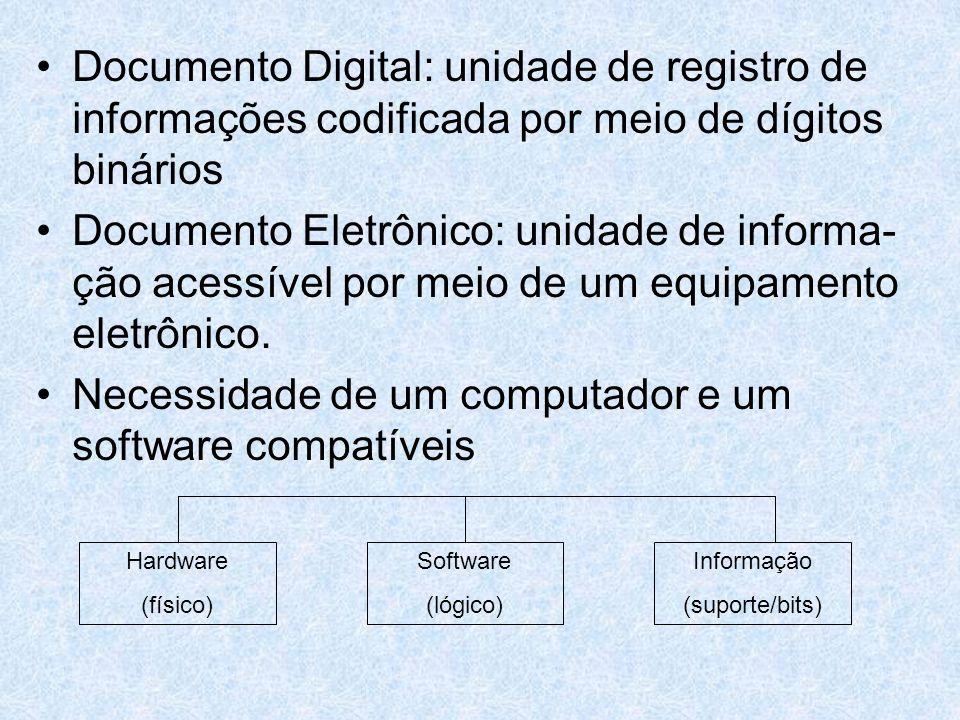 Necessidade de um computador e um software compatíveis