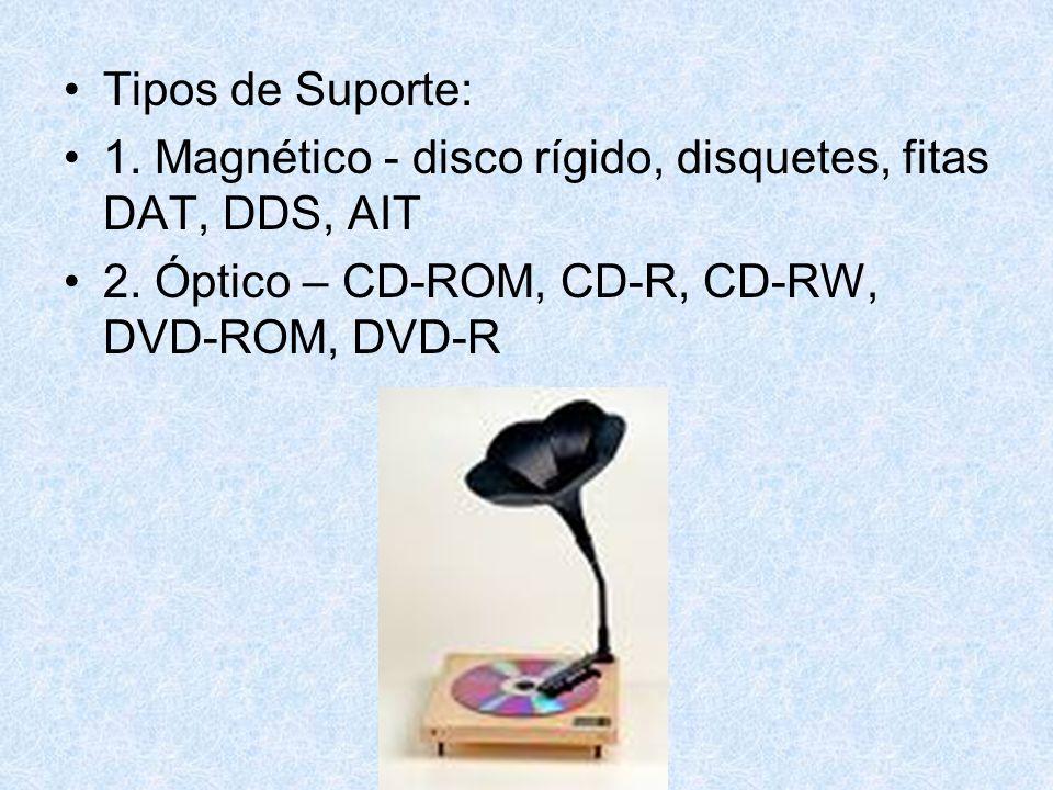 Tipos de Suporte: 1. Magnético - disco rígido, disquetes, fitas DAT, DDS, AIT.