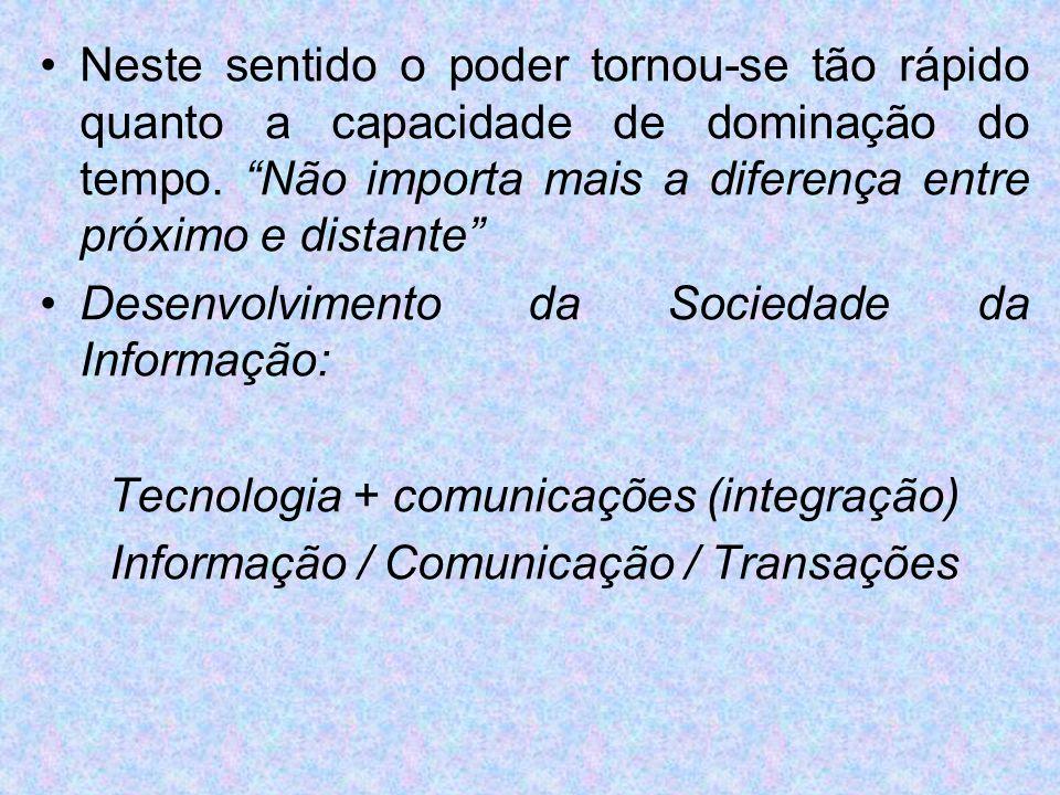 Desenvolvimento da Sociedade da Informação: