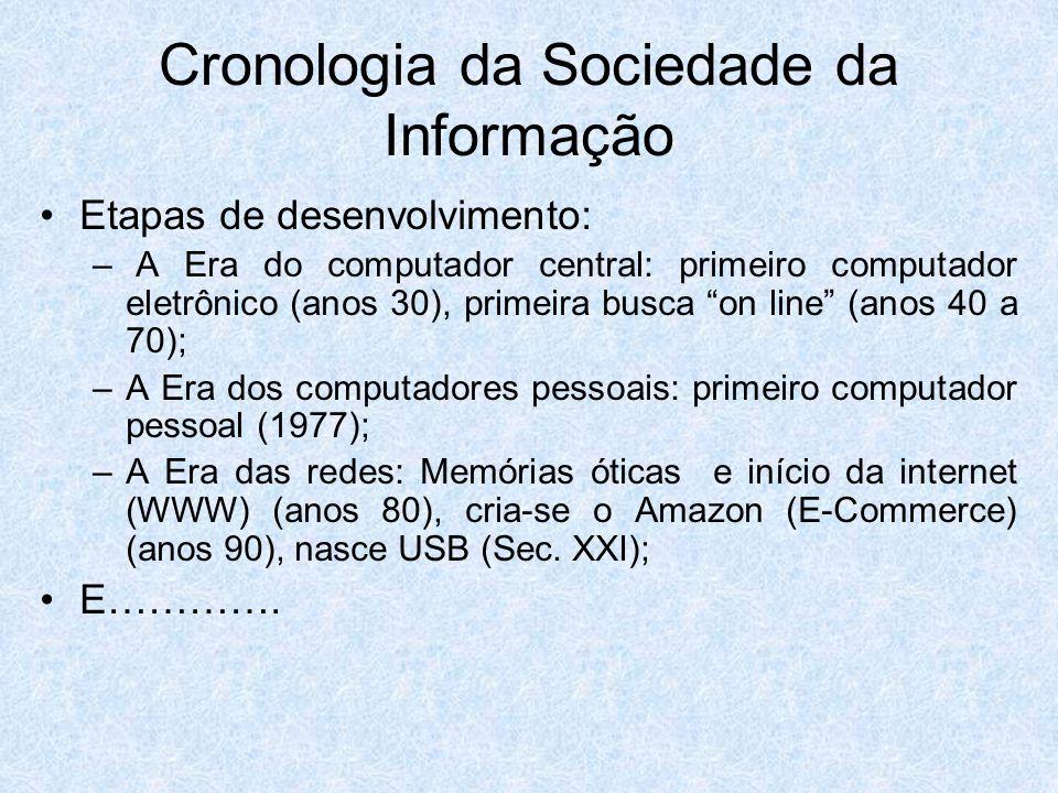 Cronologia da Sociedade da Informação