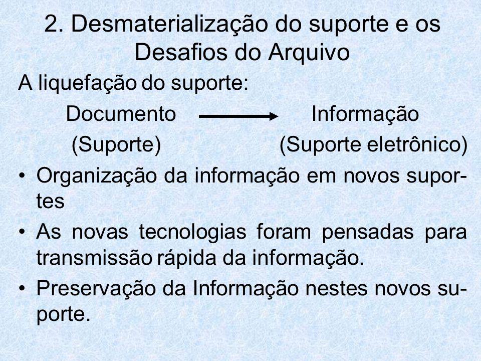 2. Desmaterialização do suporte e os Desafios do Arquivo