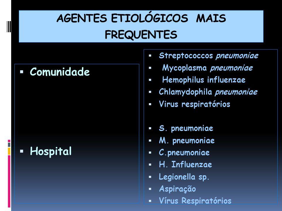 AGENTES ETIOLÓGICOS MAIS FREQUENTES