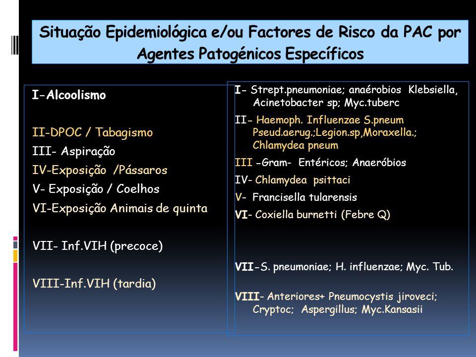 Situação Epidemiológica e/ou Factores de Risco da PAC por Agentes Patogénicos Específicos