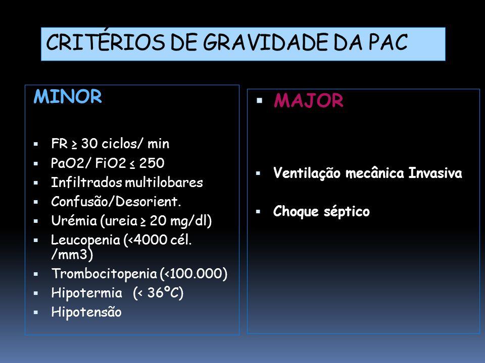 CRITÉRIOS DE GRAVIDADE DA PAC