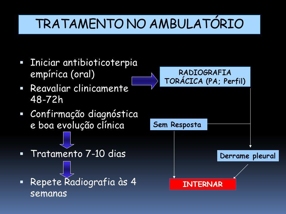 TRATAMENTO NO AMBULATÓRIO