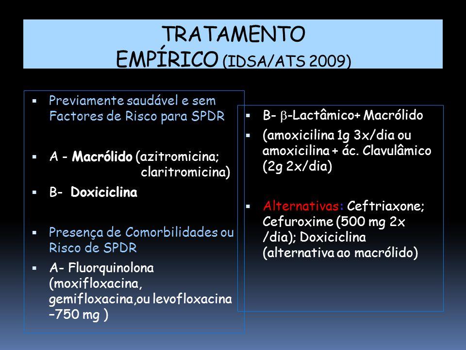 TRATAMENTO EMPÍRICO (IDSA/ATS 2009)