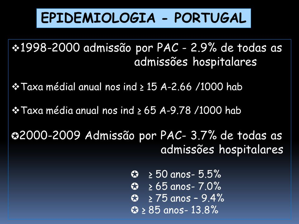 EPIDEMIOLOGIA - PORTUGAL