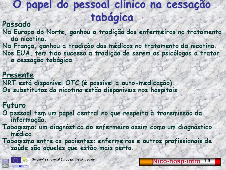 O papel do pessoal clínico na cessação tabágica