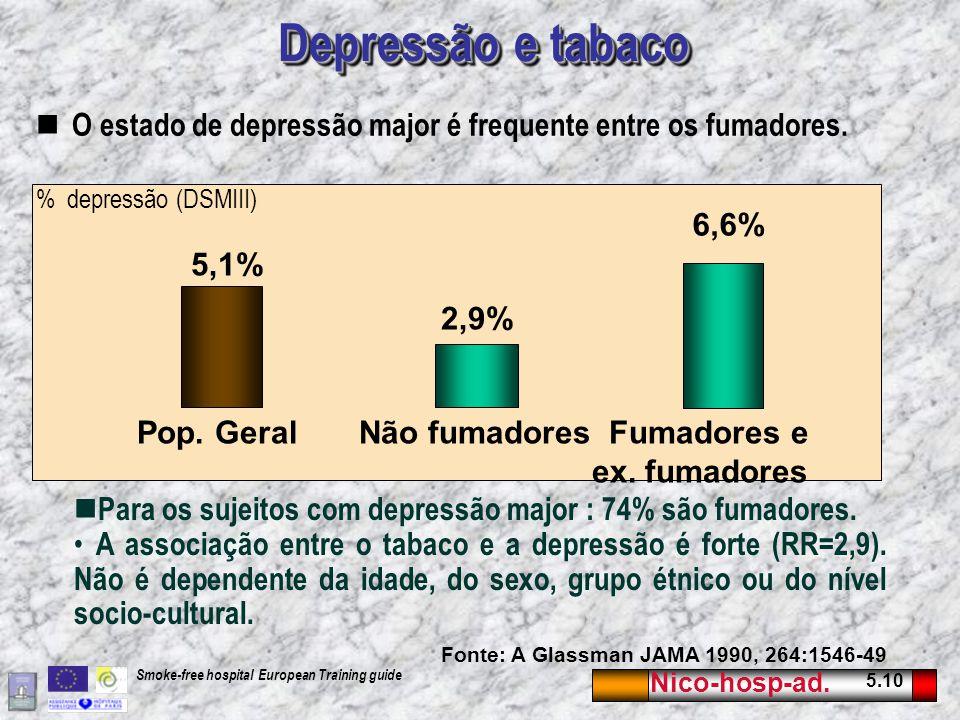 Depressão e tabaco O estado de depressão major é frequente entre os fumadores. % depressão (DSMIII)