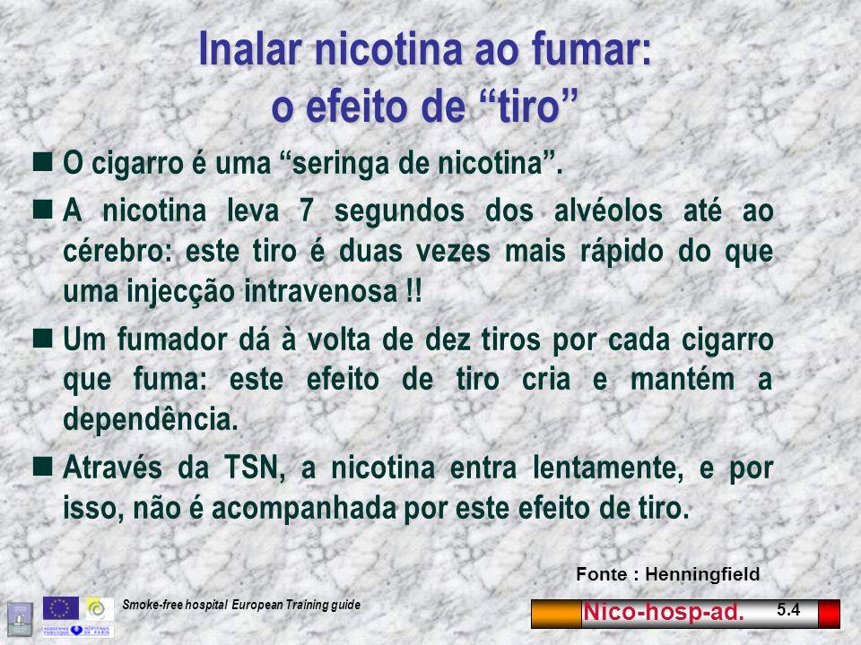Inalar nicotina ao fumar: o efeito de tiro