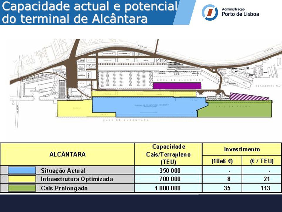 Capacidade actual e potencial do terminal de Alcântara