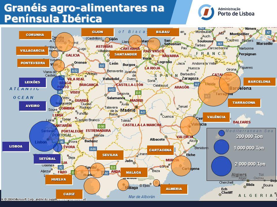 Granéis agro-alimentares na Península Ibérica