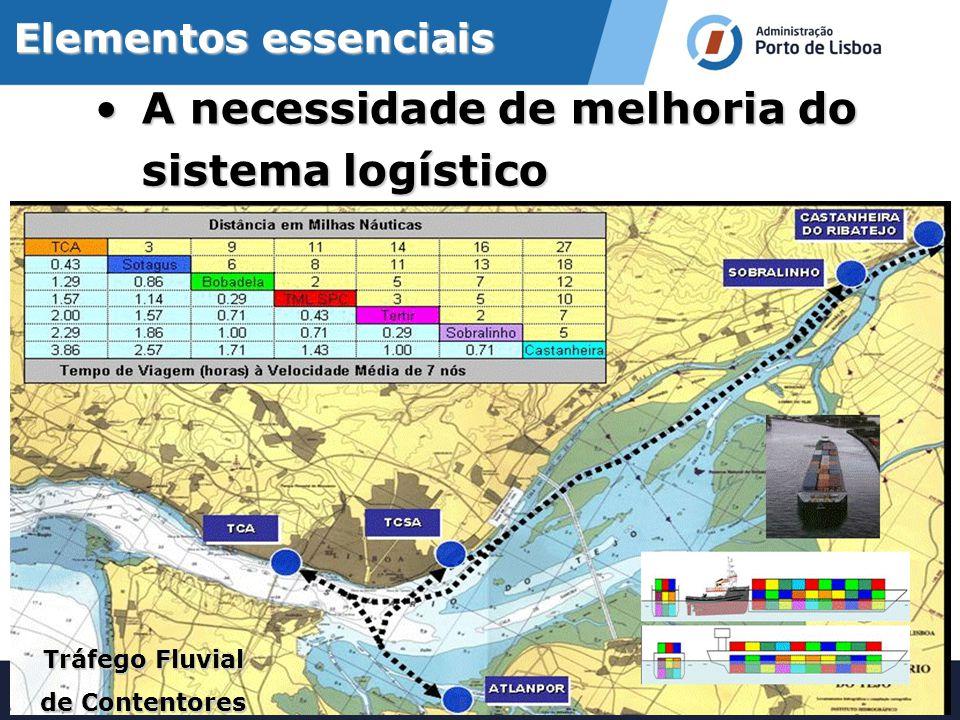 A necessidade de melhoria do sistema logístico