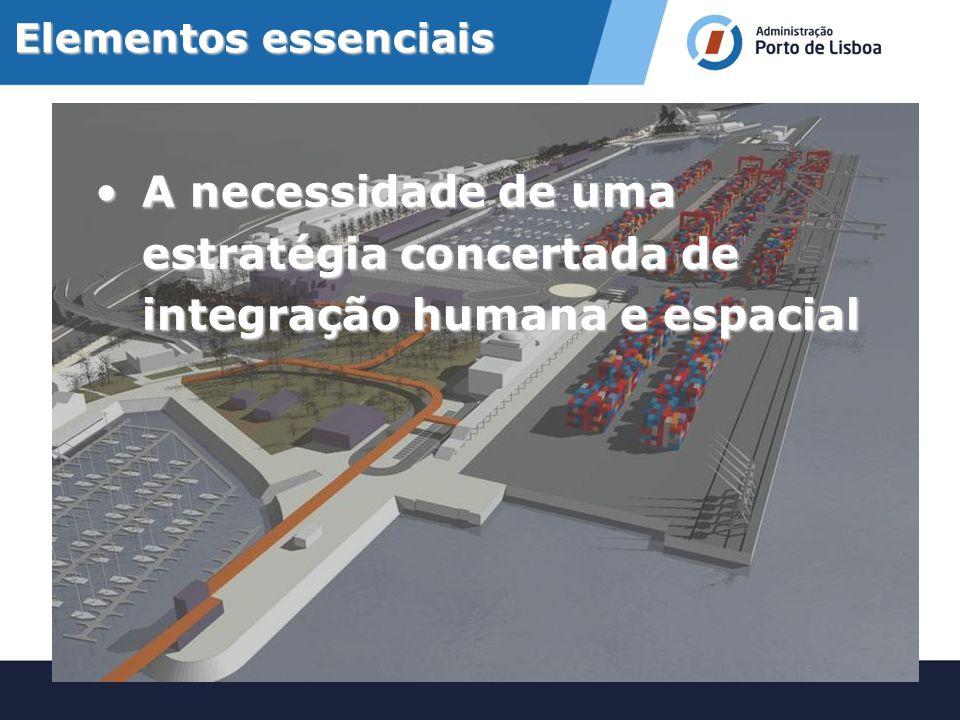 Elementos essenciais A necessidade de uma estratégia concertada de integração humana e espacial