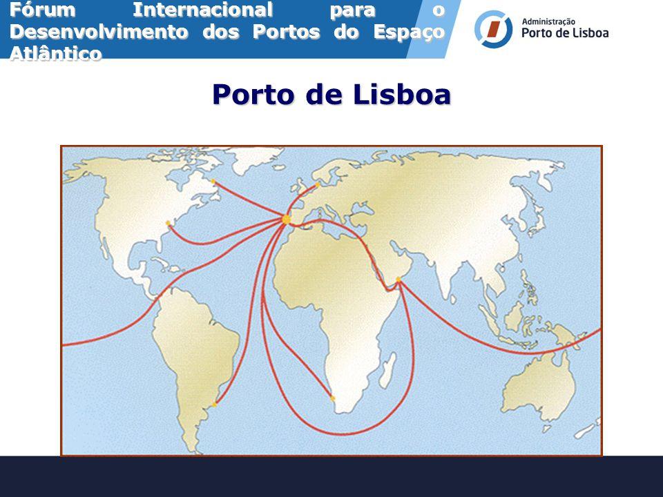 Fórum Internacional para o Desenvolvimento dos Portos do Espaço Atlântico