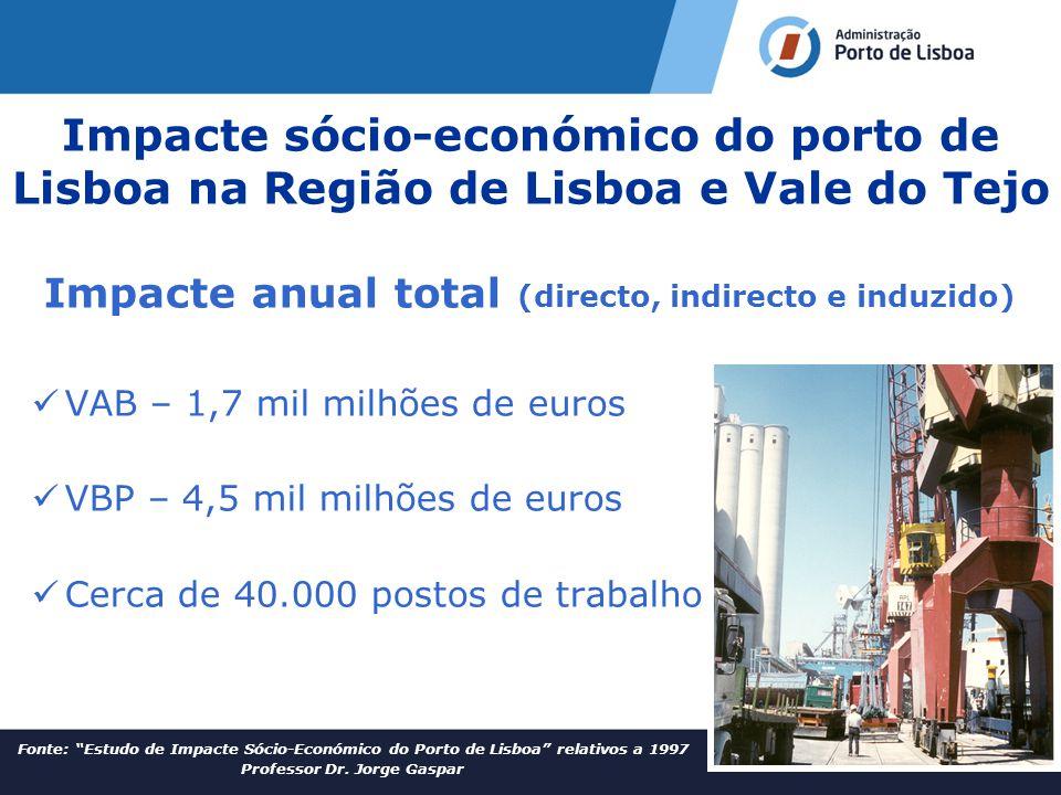 Impacte sócio-económico do porto de Lisboa na Região de Lisboa e Vale do Tejo
