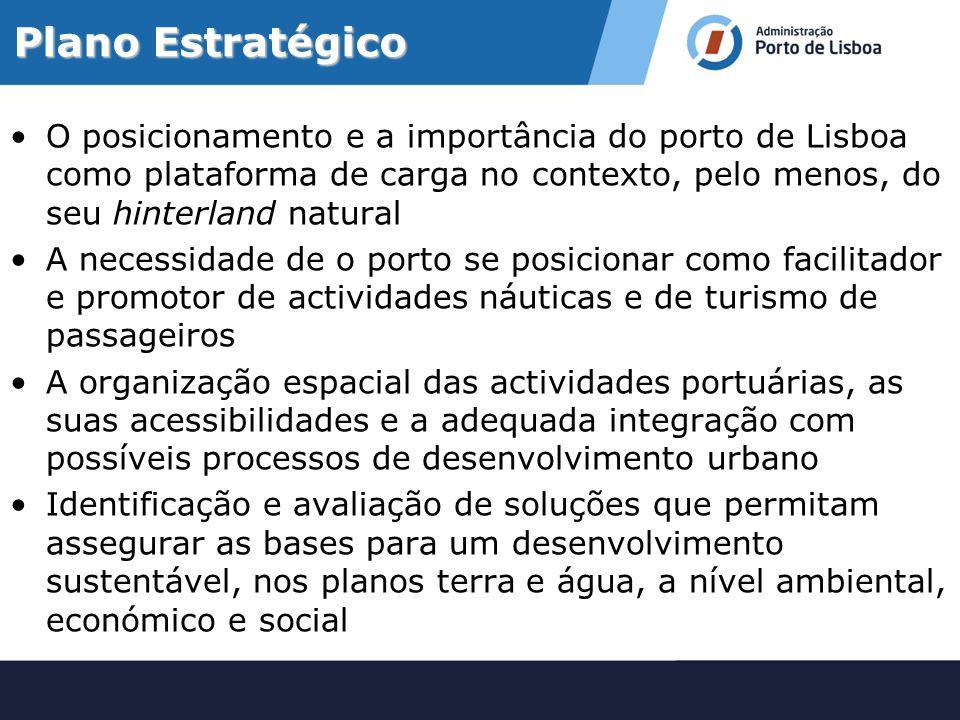 Plano Estratégico O posicionamento e a importância do porto de Lisboa como plataforma de carga no contexto, pelo menos, do seu hinterland natural.