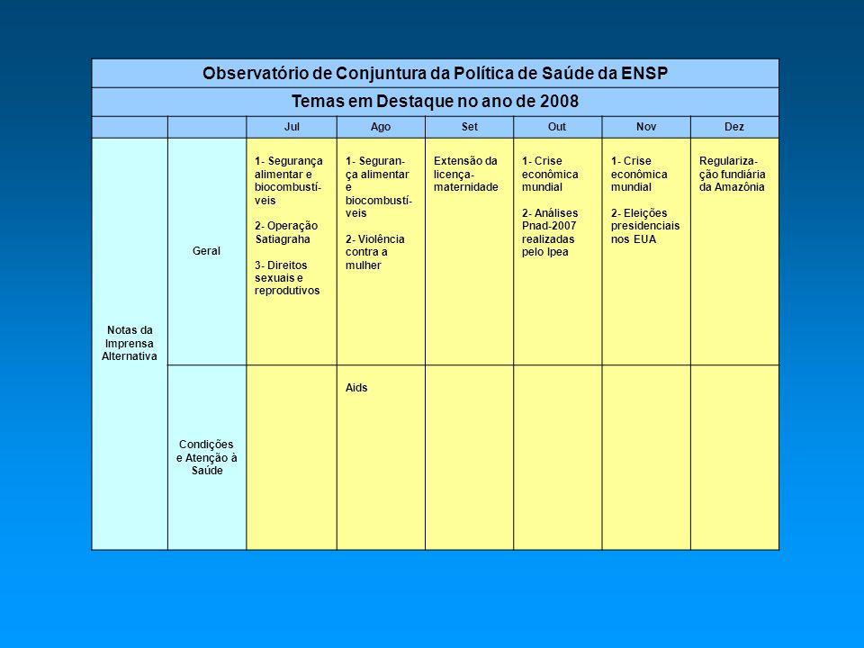 Observatório de Conjuntura da Política de Saúde da ENSP