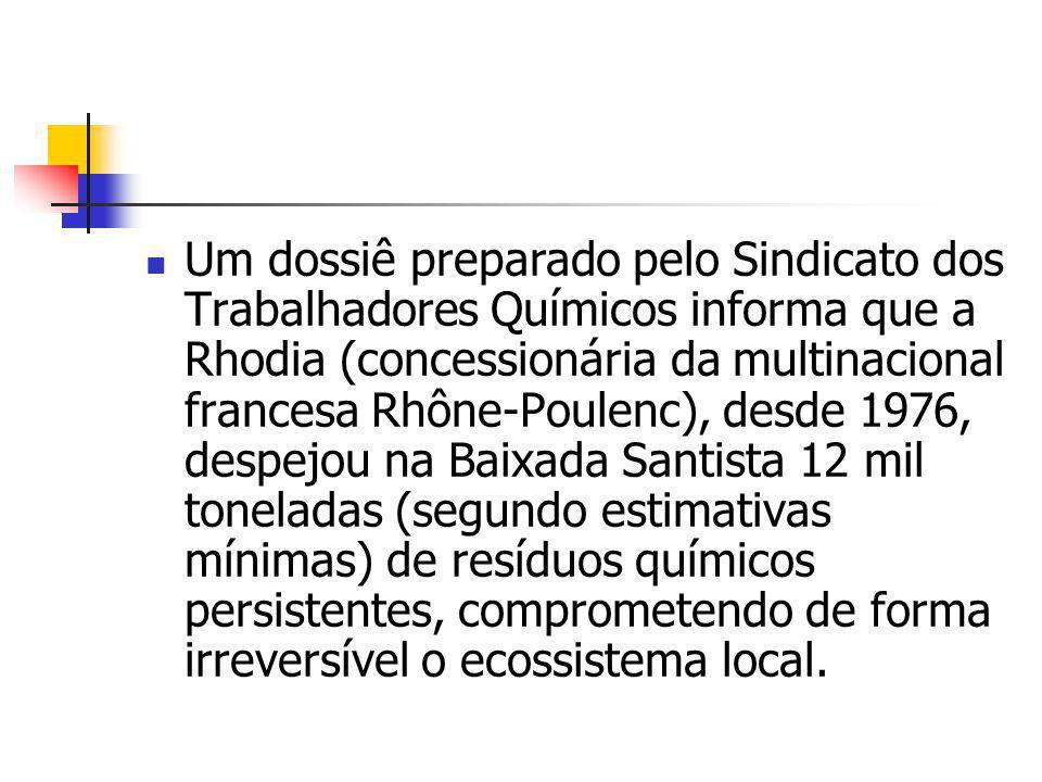 Um dossiê preparado pelo Sindicato dos Trabalhadores Químicos informa que a Rhodia (concessionária da multinacional francesa Rhône-Poulenc), desde 1976, despejou na Baixada Santista 12 mil toneladas (segundo estimativas mínimas) de resíduos químicos persistentes, comprometendo de forma irreversível o ecossistema local.