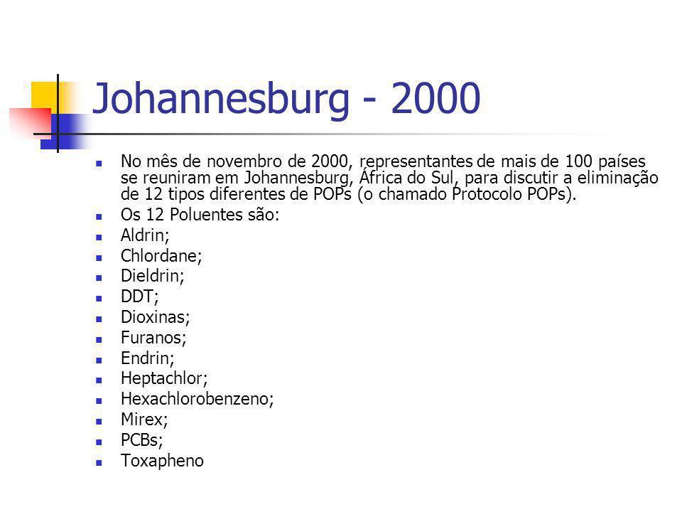 Johannesburg - 2000