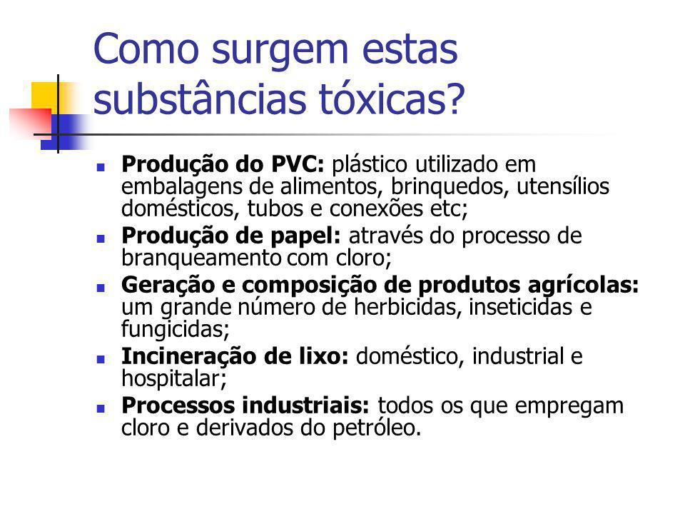 Como surgem estas substâncias tóxicas