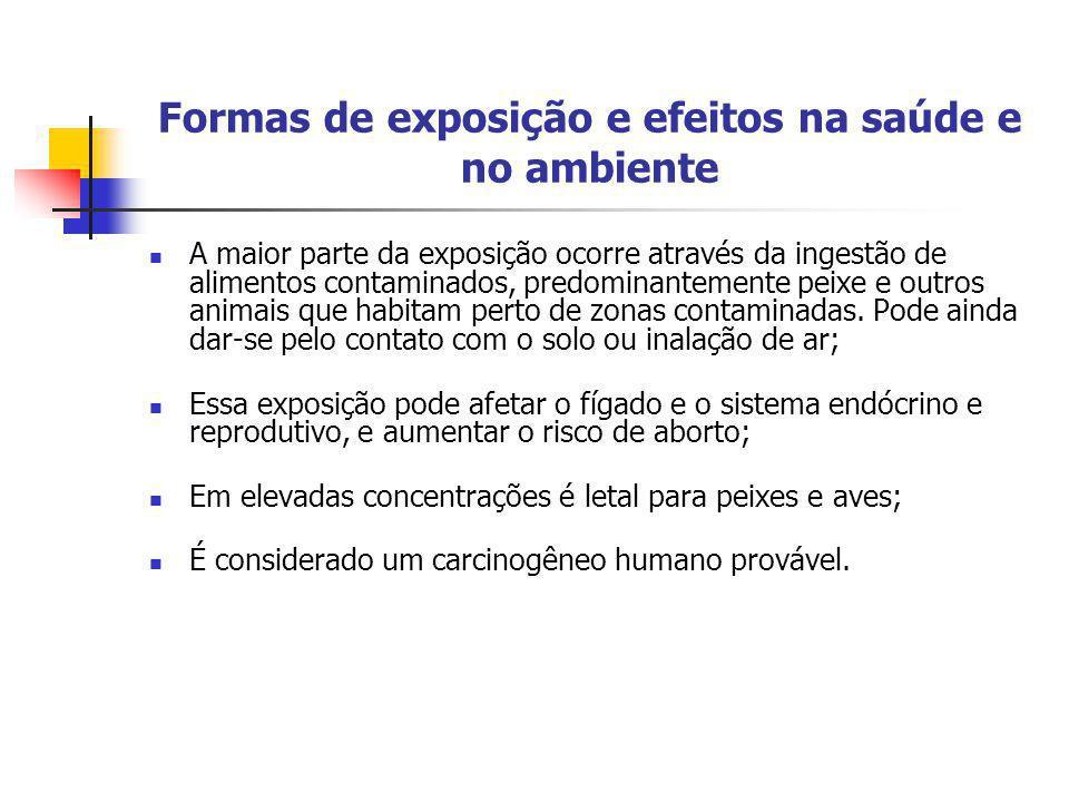 Formas de exposição e efeitos na saúde e no ambiente