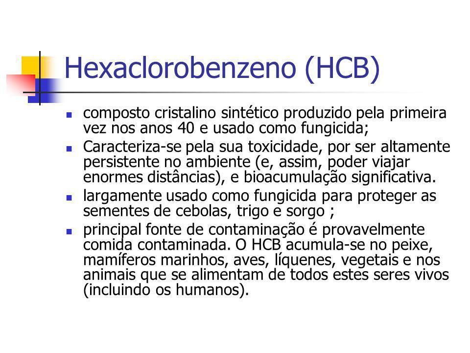 Hexaclorobenzeno (HCB)