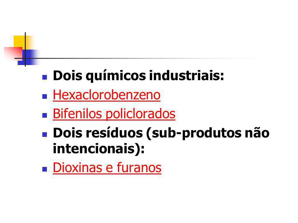 Dois químicos industriais:
