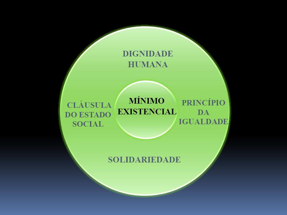 PRINCÍPIO DA IGUALDADE CLÁUSULA DO ESTADO SOCIAL