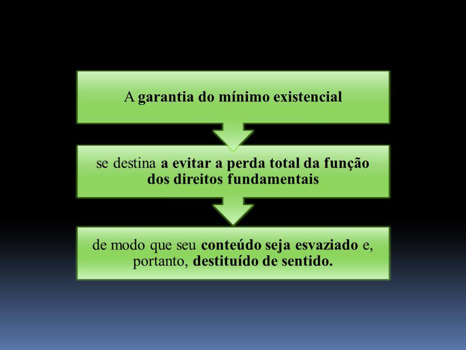 A garantia do mínimo existencial