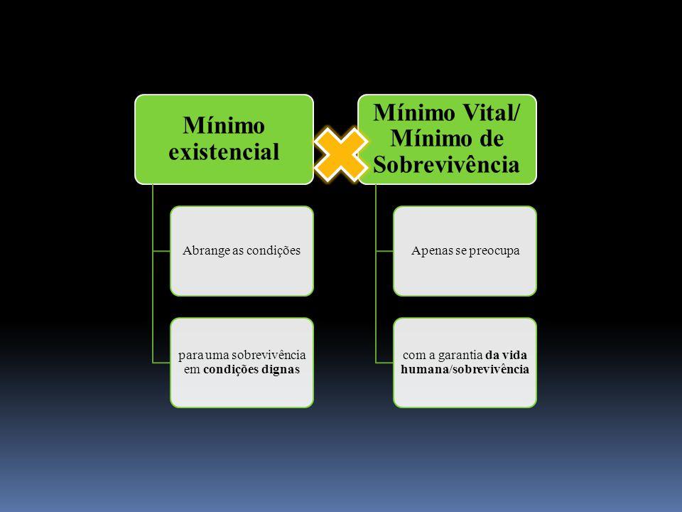 Mínimo Vital/ Mínimo de Sobrevivência