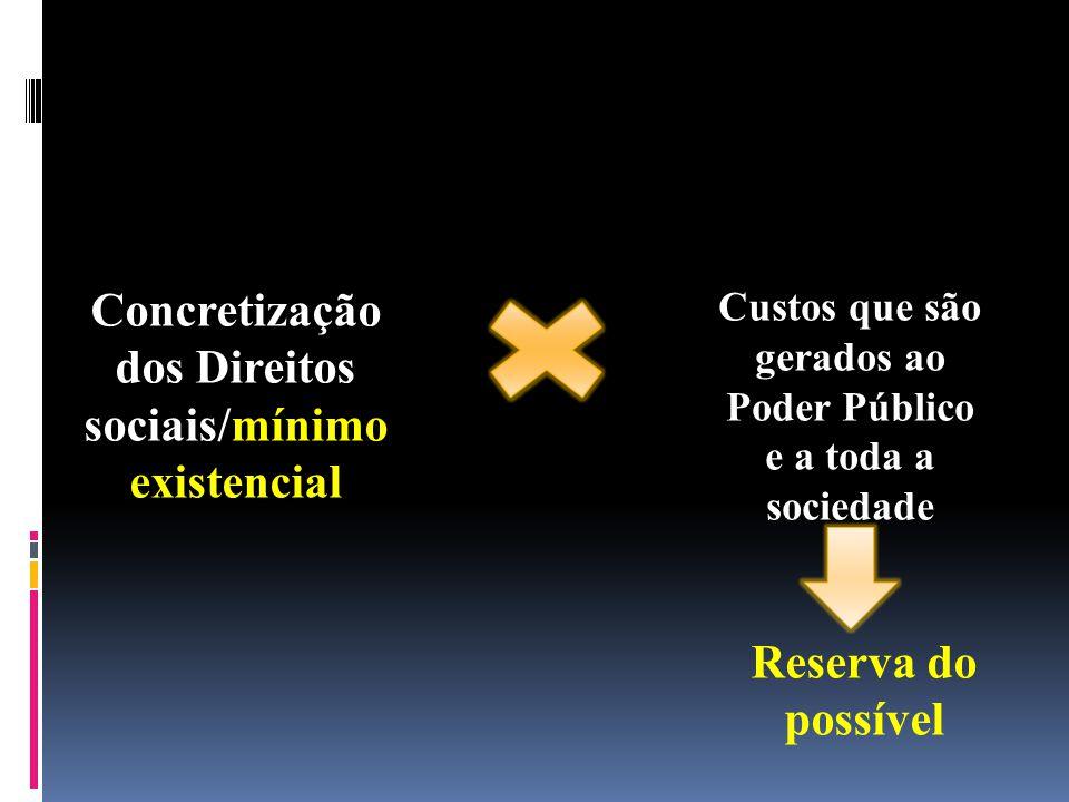 Concretização dos Direitos sociais/mínimo existencial