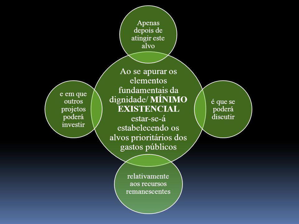Ao se apurar os elementos fundamentais da dignidade/ MÍNIMO EXISTENCIAL estar-se-á estabelecendo os alvos prioritários dos gastos públicos