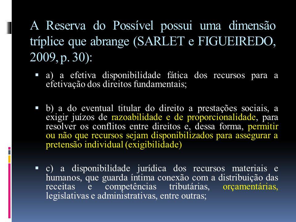 A Reserva do Possível possui uma dimensão tríplice que abrange (SARLET e FIGUEIREDO, 2009, p. 30):