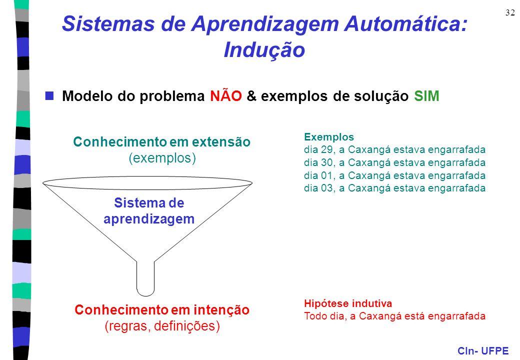 Sistemas de Aprendizagem Automática: Indução
