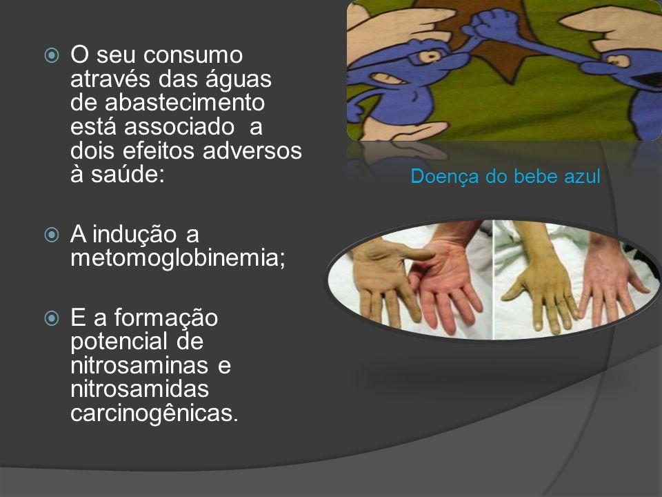 A indução a metomoglobinemia;
