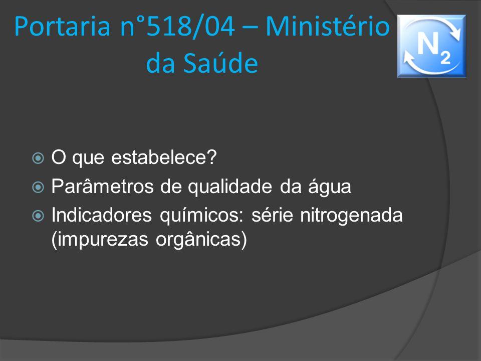 Portaria n°518/04 – Ministério da Saúde