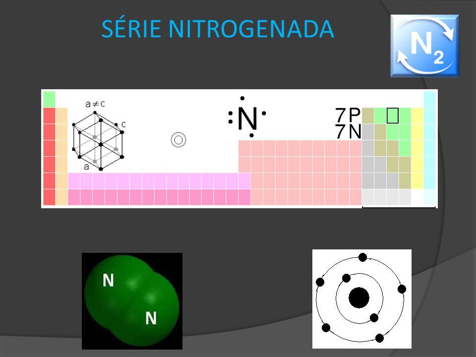 SÉRIE NITROGENADA