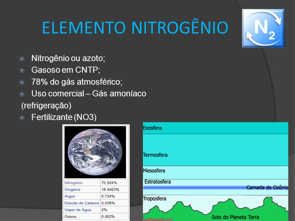 ELEMENTO NITROGÊNIO Nitrogênio ou azoto; Gasoso em CNTP;