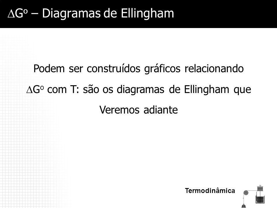 Go – Diagramas de Ellingham