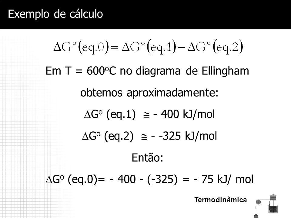Em T = 600oC no diagrama de Ellingham obtemos aproximadamente: