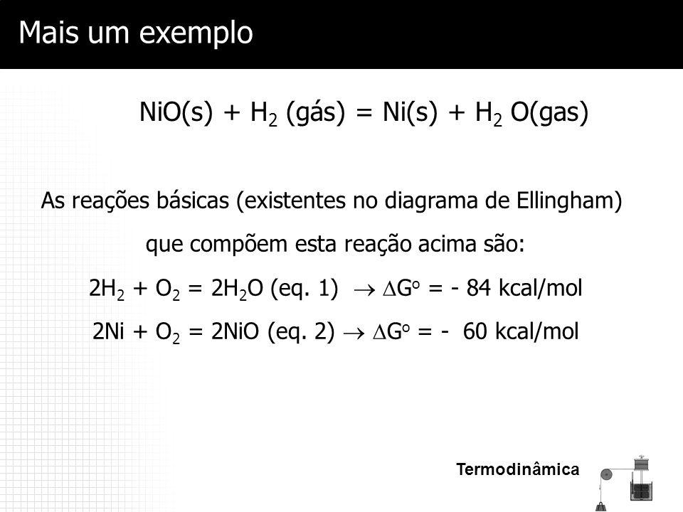 Mais um exemplo NiO(s) + H2 (gás) = Ni(s) + H2 O(gas)