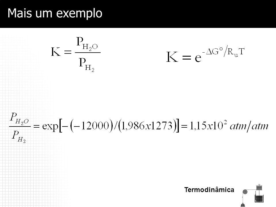 Mais um exemplo Termodinâmica